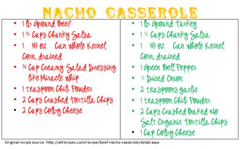 Nacho-Casserole-Recipe-Image